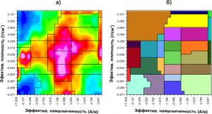 Рис. 4. Двумерная гистограмма распределения плотности и намагниченности (а) и легенда к карте результатов классификации (б)