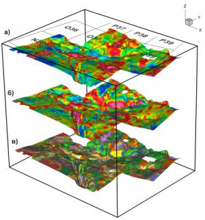 Рис. 3. Пример применения технологии CLASS2 в районе Московской синеклизы: а) распределение эффективной намагниченности на рельефе кровли кристаллического фундамента; б) распределение эффективной плотности; в) результаты двупараметровой классификации эффективных параметров