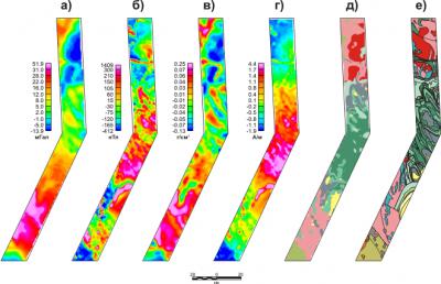 Рис. 1. Классификация эффективных намагниченности и плотности пород в Карелии, на одном из участков геотраверса 1-ЕВ: карты гравитационного поля (а), магнитного поля Т (б), эффек-тивных плотности (в) и намагниченности (г) по результатам моделирования с программой REIST; карта классов по итогам интерактивной работы с программой CLASS2 (д) (легенда к ней – на рис. 14, б; фрагмент геологической карты участка (е)