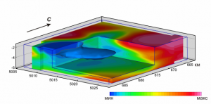 Рис. 3. Распределение эффективной намагниченности, полученное по остаточному магнитному полю с помощью аппроксимационной интерпретационной томографии (Каспийское нефтяное месторождение)