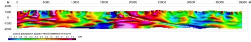 Рис. 1. Пример проявления надвиговой тектоники в результатах 3D-моделирования магнитного поля