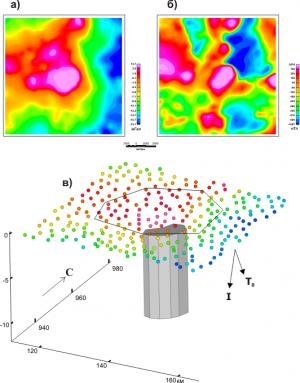 Рис. 1. Пример применения программы IGLA для локальной интерпретации аномалий от одного из блоков в кристаллическом фундаменте Московской синеклизы: а) карта гравитационных аномалий Dg; б) карта магнитных аномалий DT; в) трехмерная модель блока, гравитационные аномалии в неравномерно расположенных точках наблюдения и семиугольное интерпретационное окно
