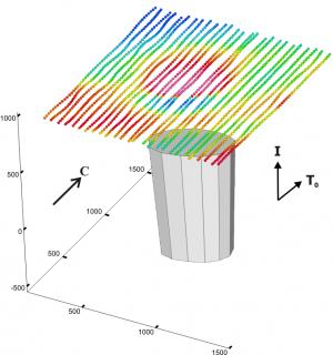 Рис.  2. Модель кимберлитовой трубки с значительной компонентой остаточной намагниченности (точки наблюдения магнитного поля и модель в виде усеченной пирамиды)