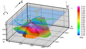Рис. 4. Модель подводного вулкана Курильской островной дуги (галсы гидромагнитной съемки, распределение эффективной намагниченности на поверхности морского дна и 3D модель вулкана)