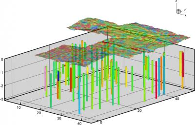 Рис. 1. Результат количественной интерпретации изолированных аномалий остаточного магнитного поля. Цвет стержней отражает релевантность подбора (отношение дисперсии поля подобранной модели к дисперсии наблюденного поля в окне)