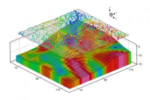 Рис. 1. Пример трехмерной модели: точки наблюдения гравитационного поля на поверхности земли;  полученное распределение эффективной плотности в элементах модели